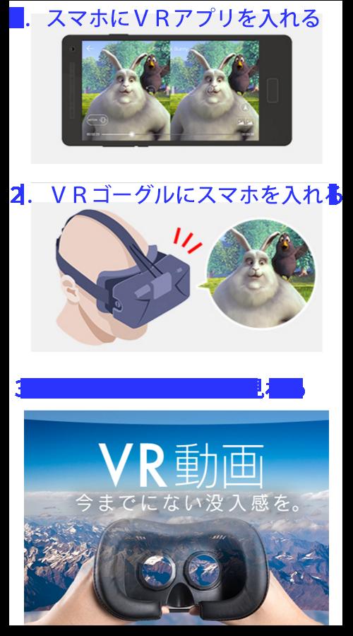 VR動画を見るには